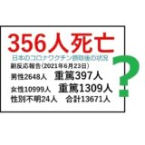 厚労省発表「ワクチン接種後の死者」は速報(有害事象報告)